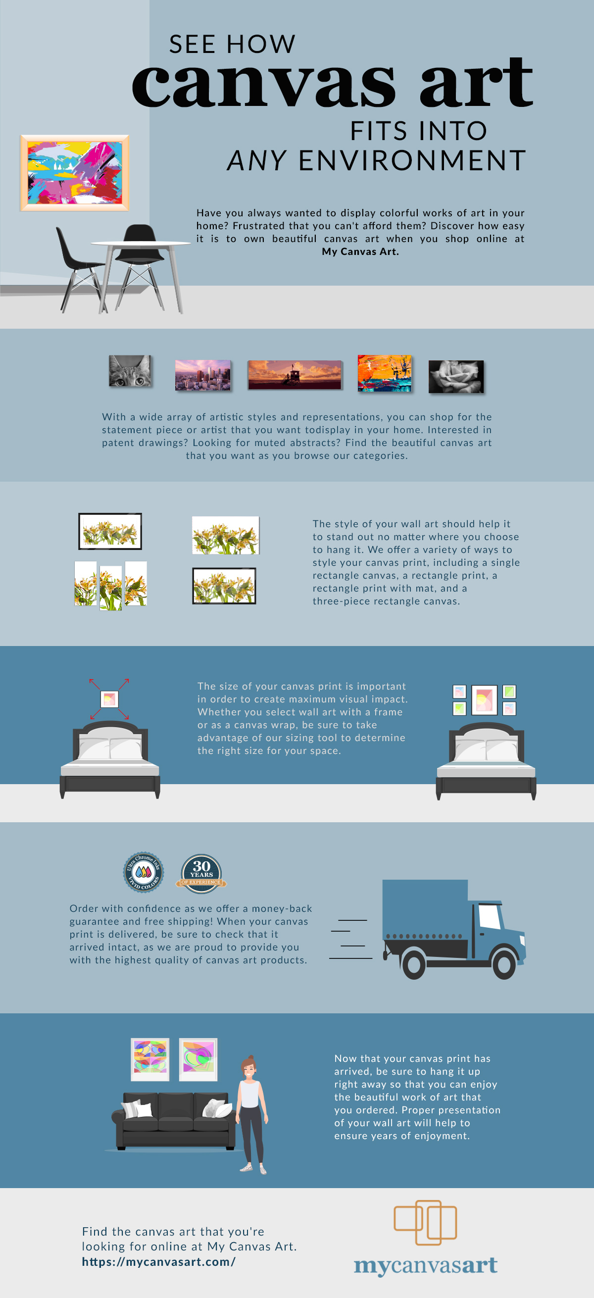 How-it-Works-Infographic